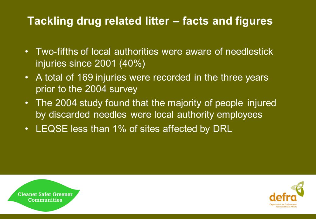 Tackling drug related litter – facts and figures