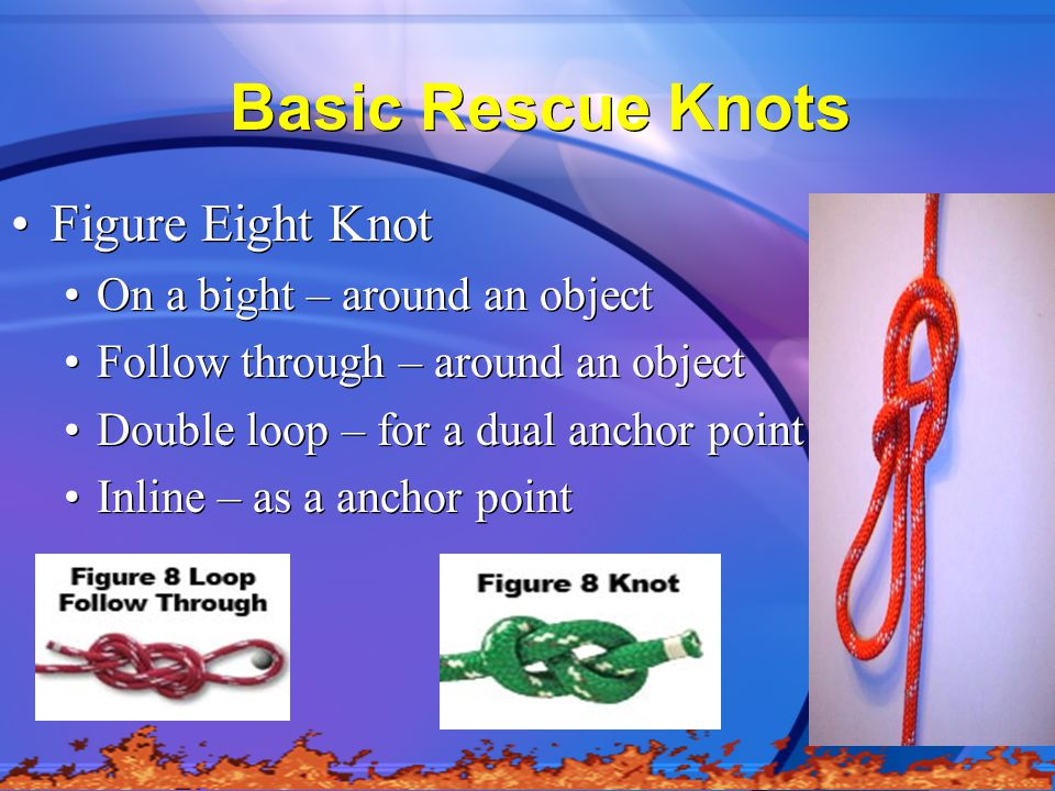 Basic Rescue Knots Figure Eight Knot On a bight – around an object