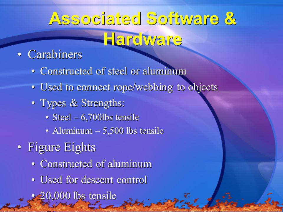 Associated Software & Hardware
