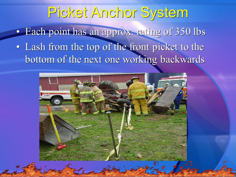 Picket Anchor System Each point has an approx. rating of 350 lbs