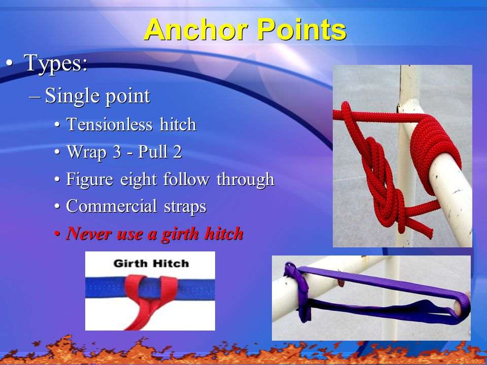 Anchor Points Types: Single point Tensionless hitch Wrap 3 - Pull 2
