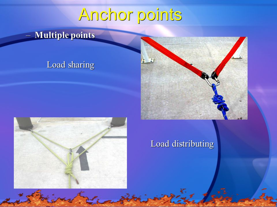 Anchor points Multiple points Load sharing Load distributing