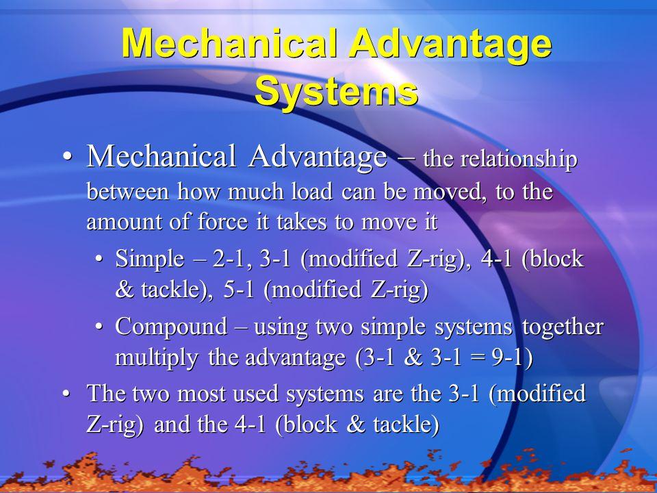 Mechanical Advantage Systems