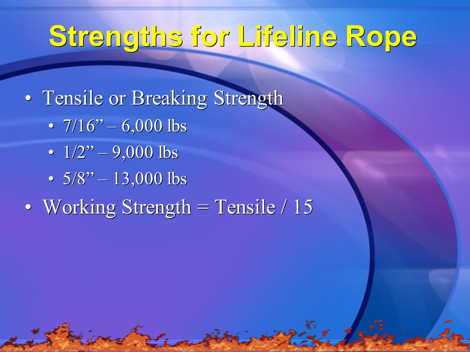 Strengths for Lifeline Rope