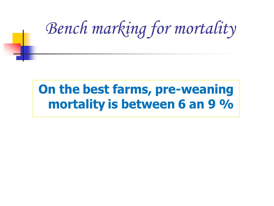Bench marking for mortality