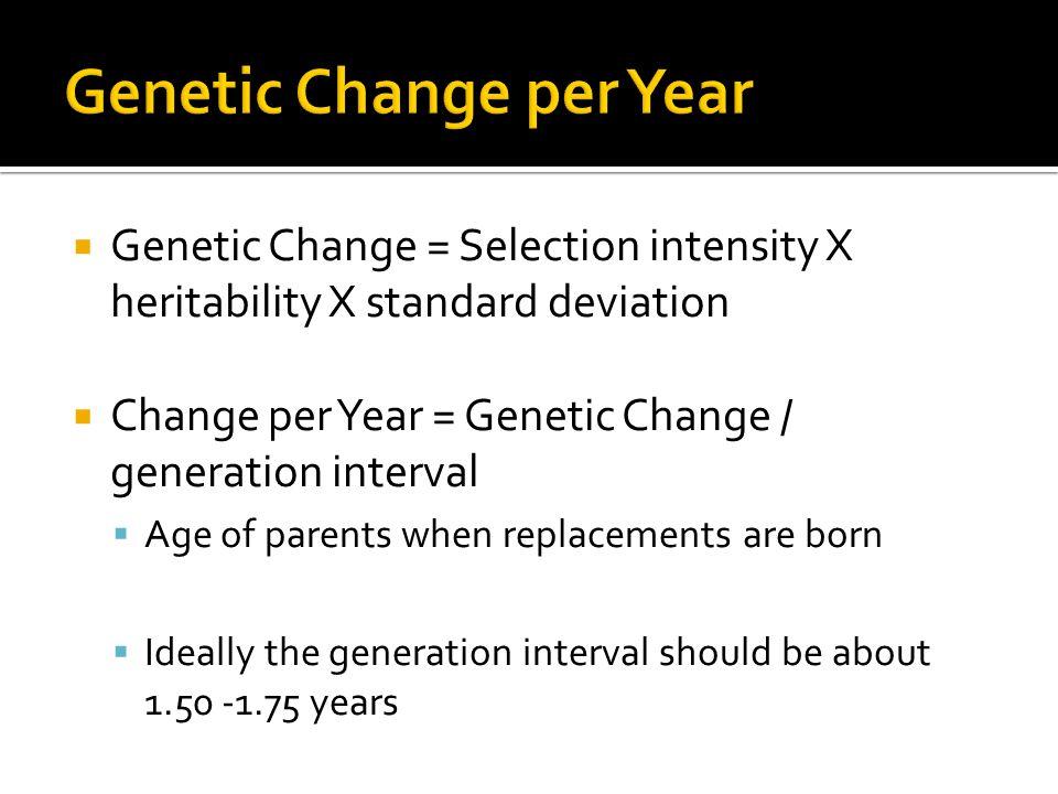 Genetic Change per Year