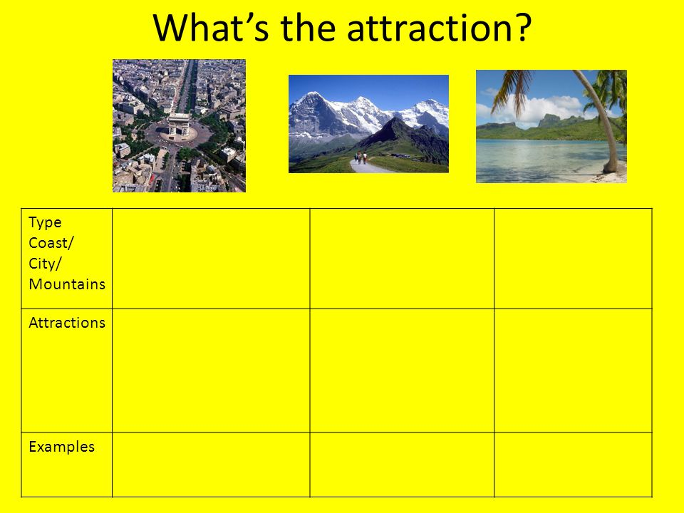 What's the attraction Type Coast/ City/ Mountains Attractions