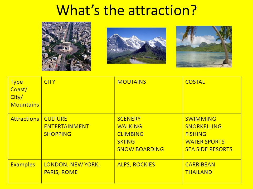 What's the attraction Type Coast/ City/ Mountains CITY MOUTAINS