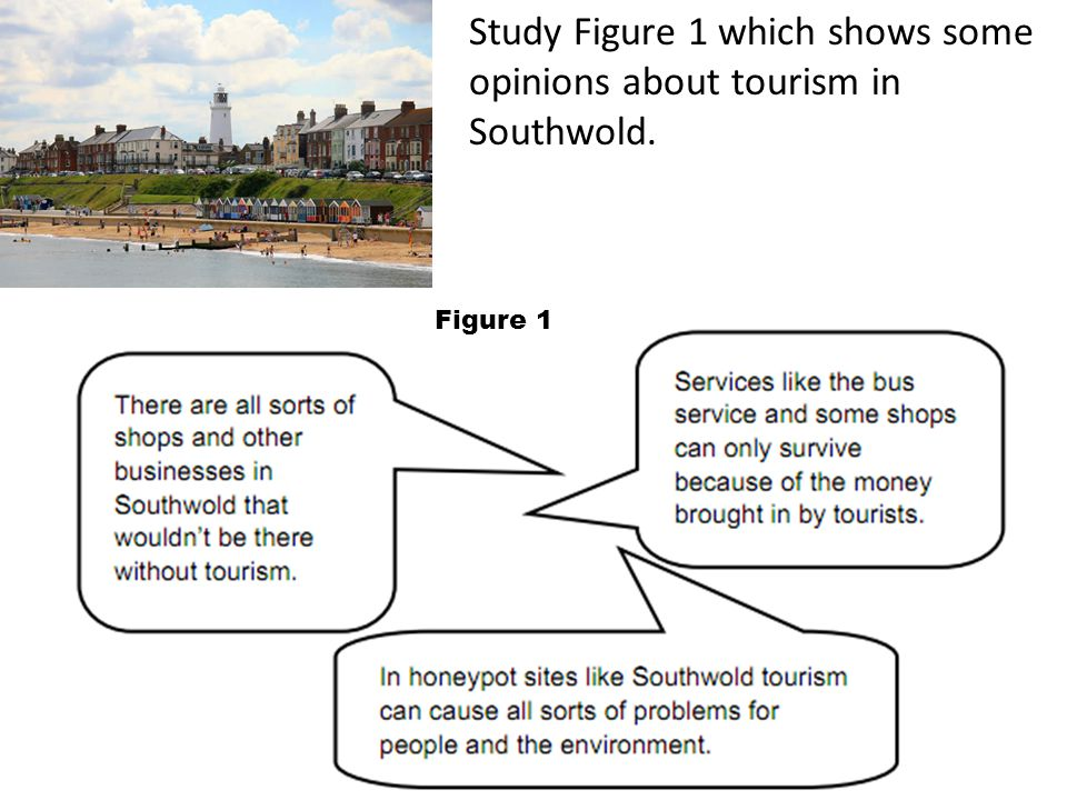 Study Figure 1 which shows some opinions about tourism in Southwold.