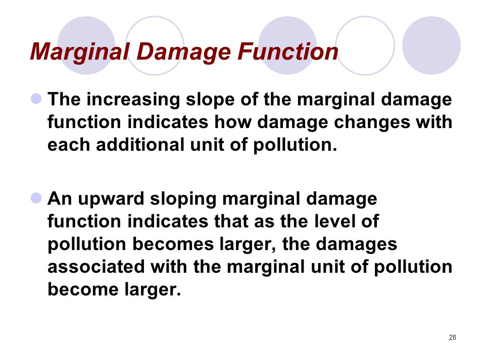 Marginal Damage Function