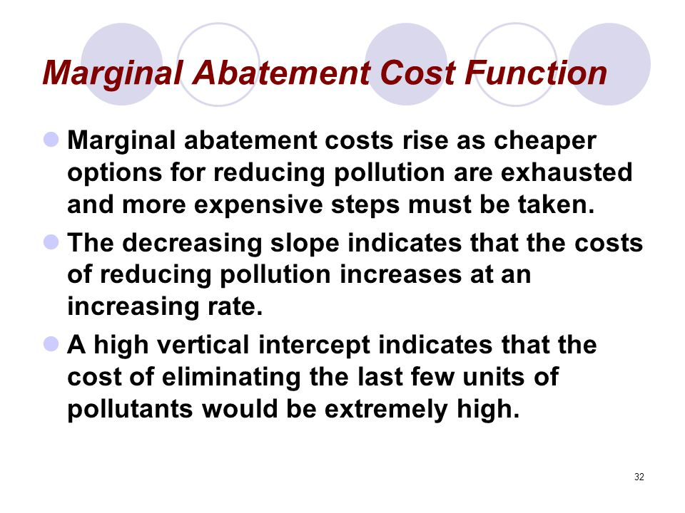 Marginal Abatement Cost Function