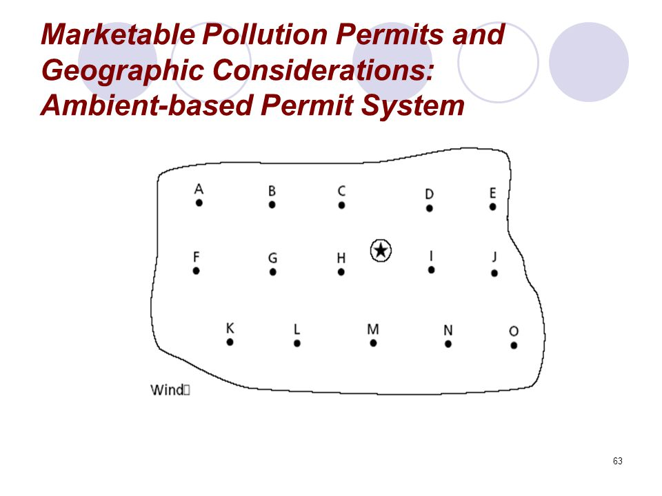 Marketable Pollution Permits and Geographic Considerations: Ambient-based Permit System