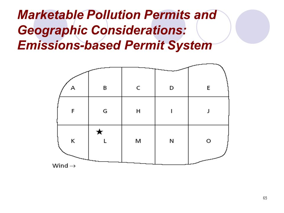 Marketable Pollution Permits and Geographic Considerations: Emissions-based Permit System