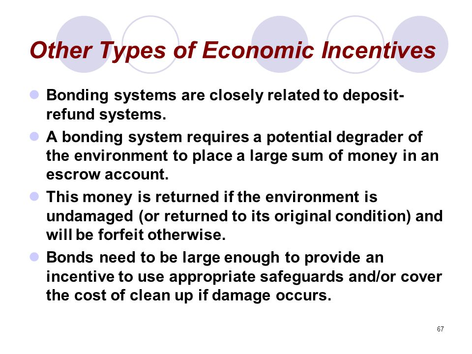 Other Types of Economic Incentives