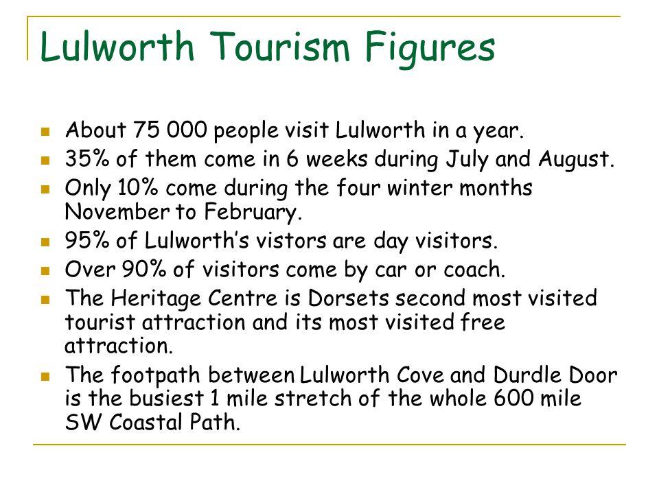 Lulworth Tourism Figures