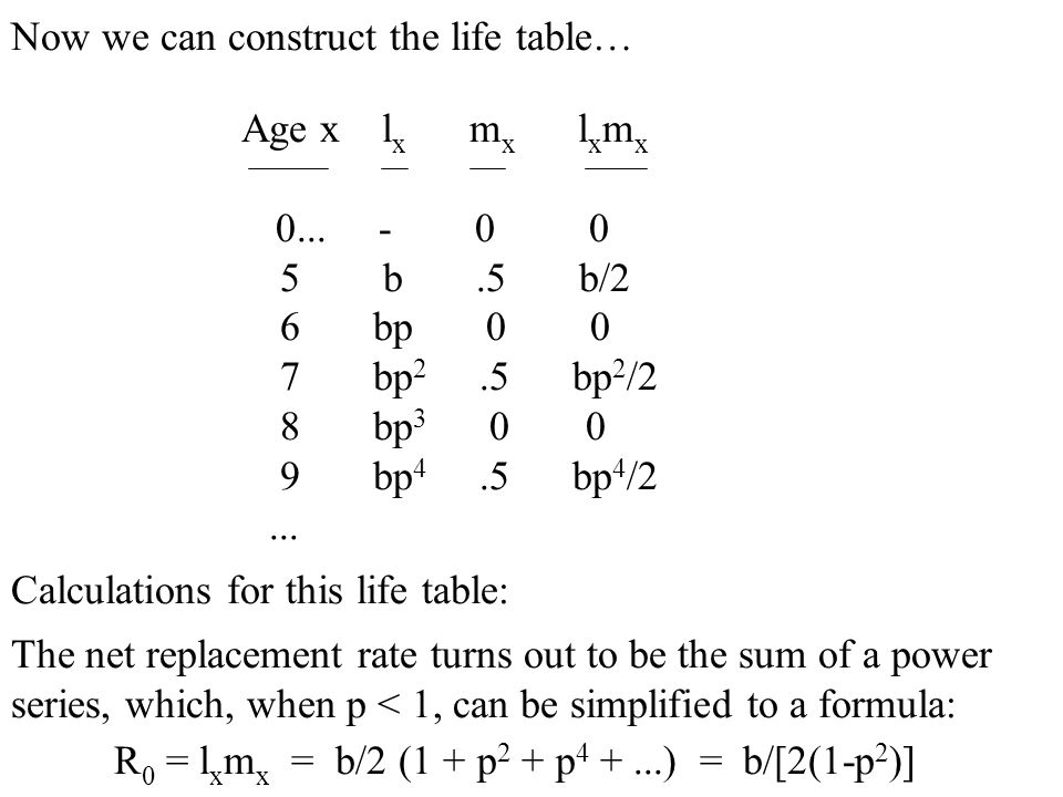 Now we can construct the life table…