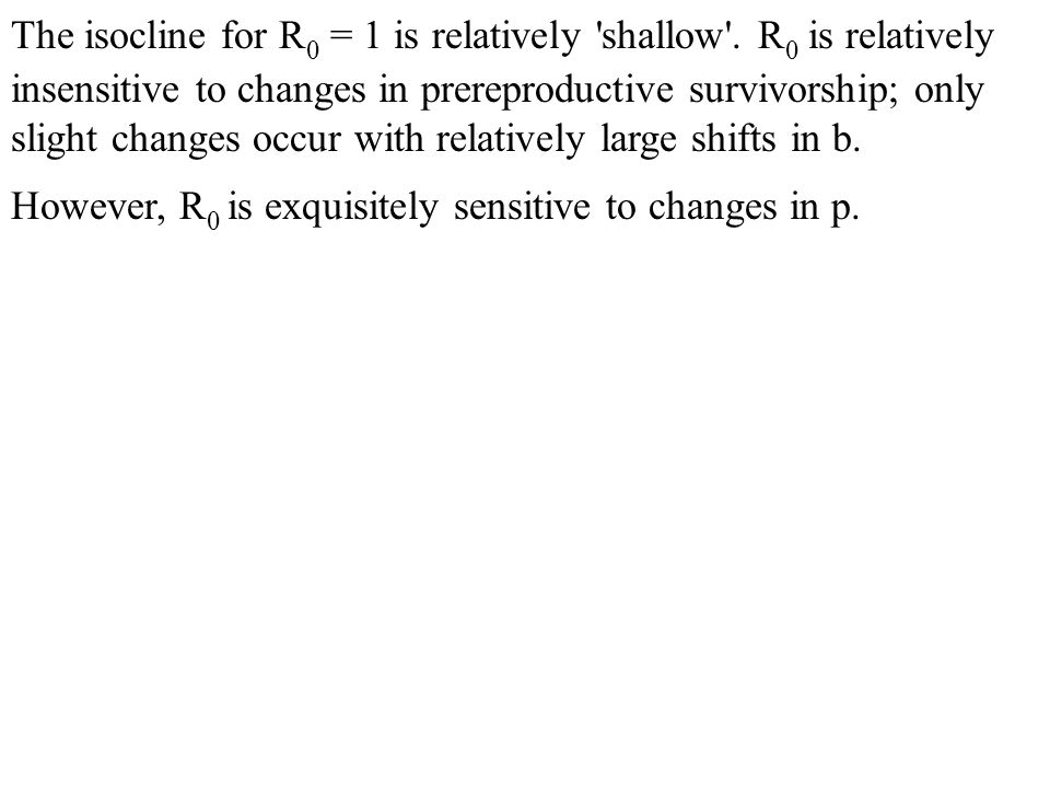 The isocline for R0 = 1 is relatively shallow . R0 is relatively