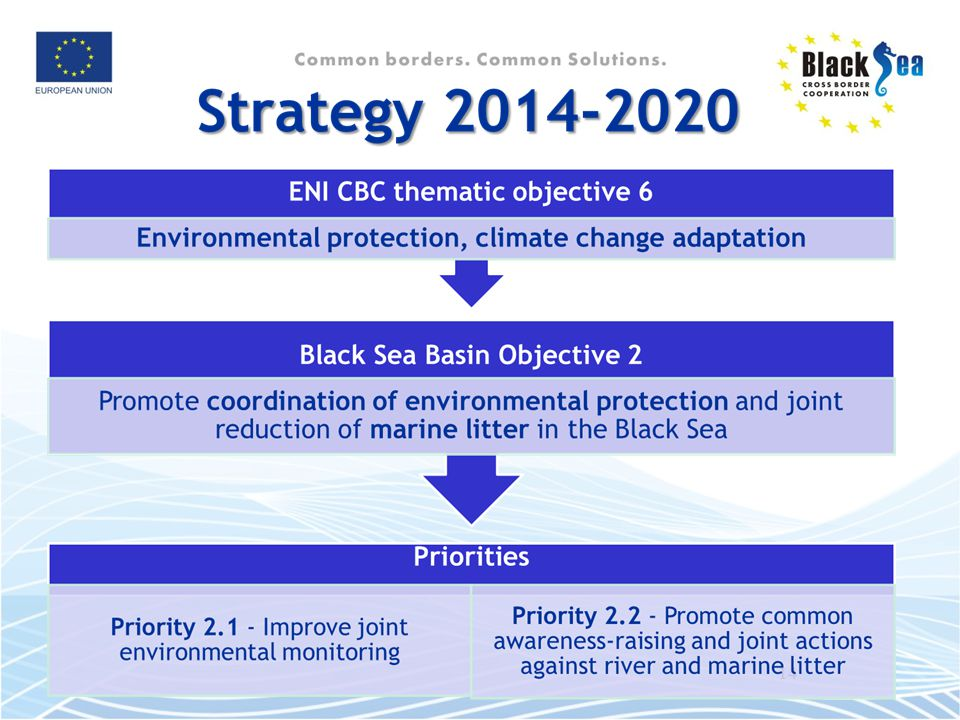 Cooperation in solving common environmental issues is strongly supported by the socio-economic and the SWOT analyses. A sound and common knowledge base, regularly updated, is necessary for consistent and coordinated actions by stakeholders around the Black Sea and to assess trends and quickly and effectively react to threats.