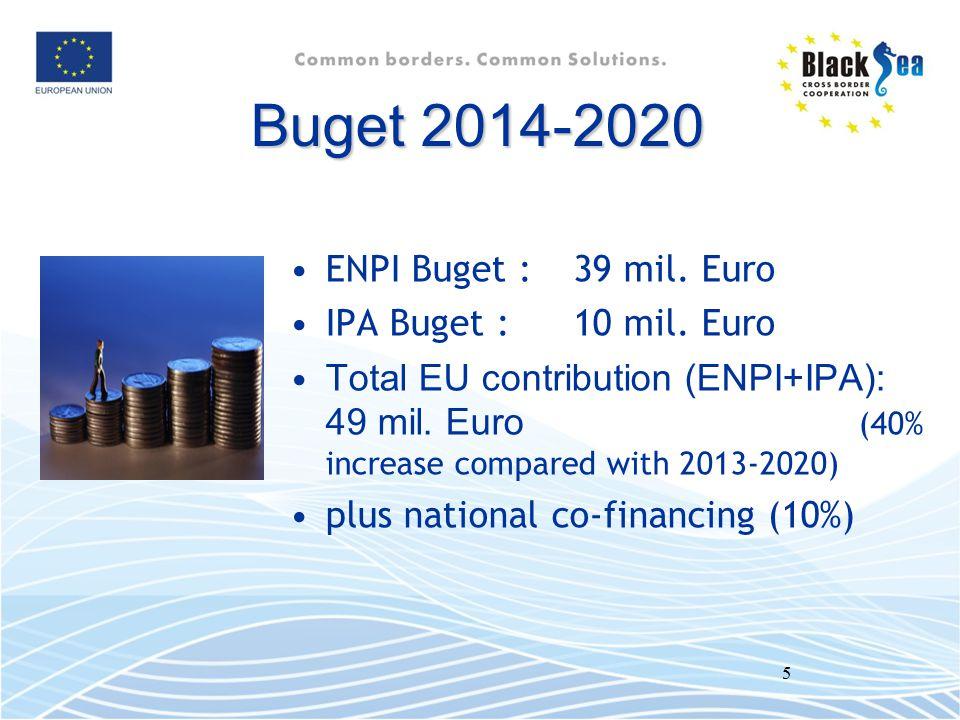Buget 2014-2020 ENPI Buget : 39 mil. Euro IPA Buget : 10 mil. Euro