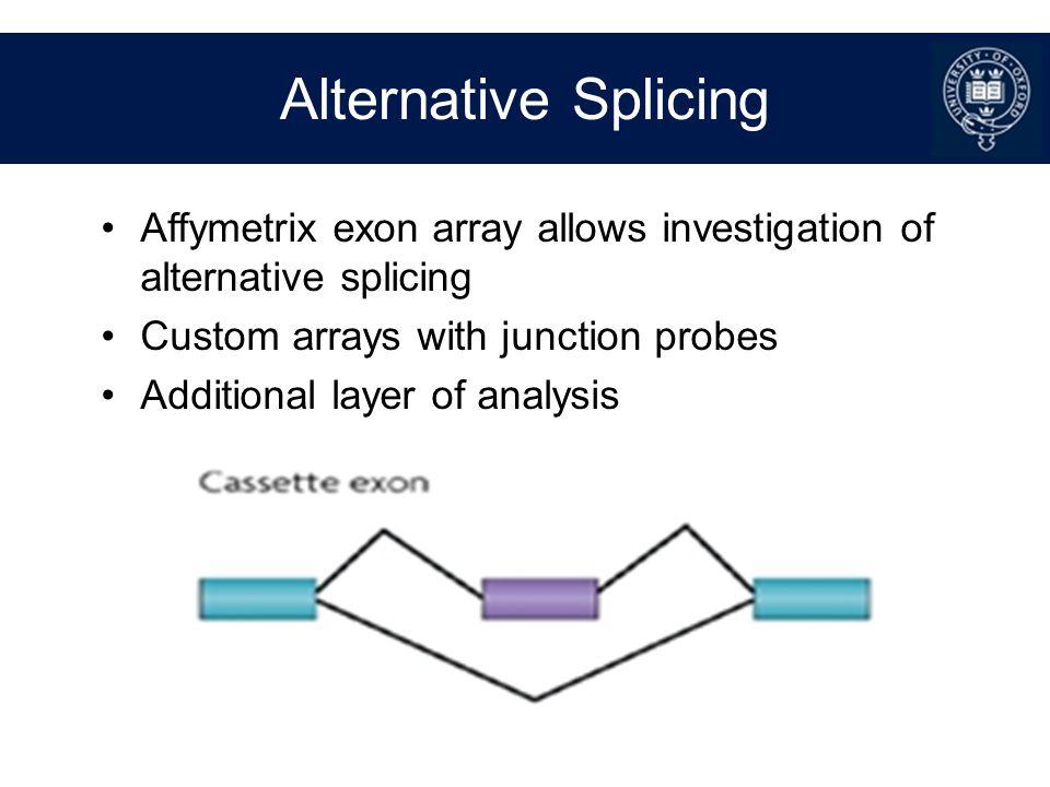 Alternative Splicing Affymetrix exon array allows investigation of alternative splicing. Custom arrays with junction probes.