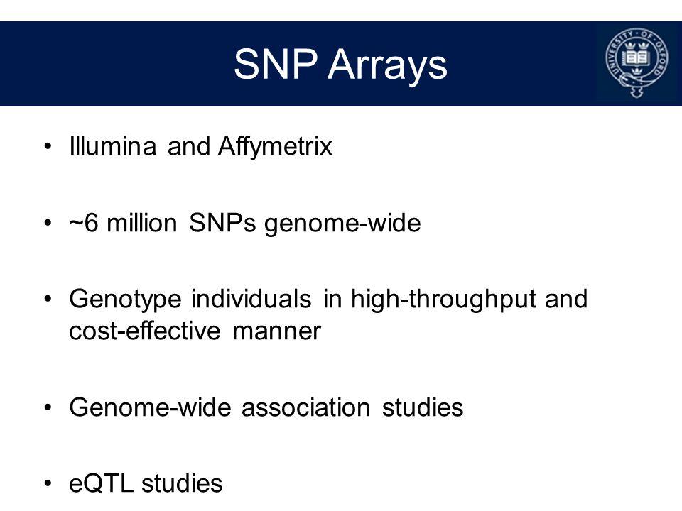 SNP Arrays Illumina and Affymetrix ~6 million SNPs genome-wide
