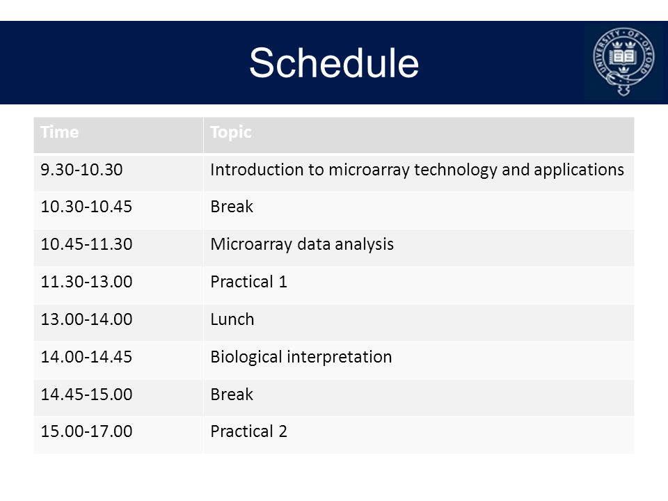 Schedule Time. Topic. 9.30-10.30. Introduction to microarray technology and applications. 10.30-10.45.