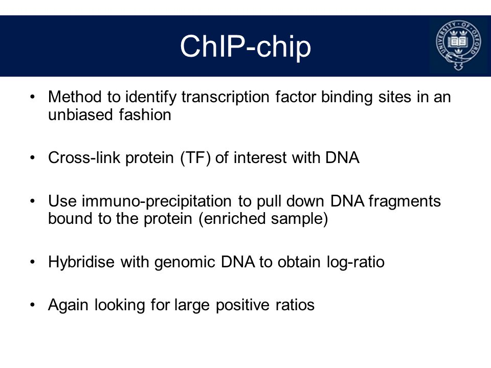 ChIP-chip Method to identify transcription factor binding sites in an unbiased fashion. Cross-link protein (TF) of interest with DNA.