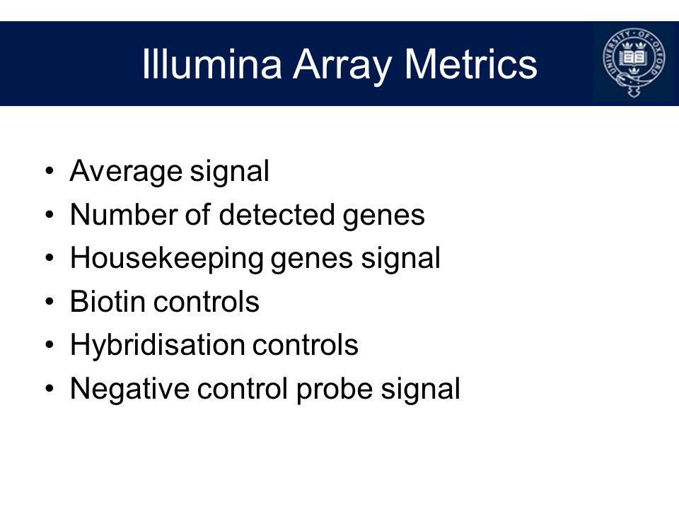 Illumina Array Metrics