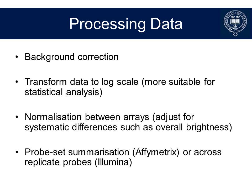Processing Data Background correction