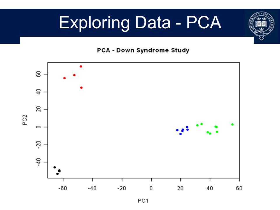Exploring Data - PCA