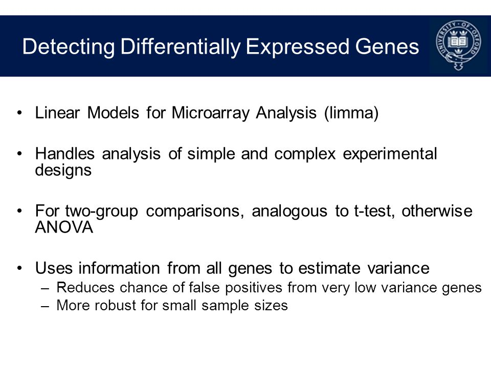 Detecting Differentially Expressed Genes