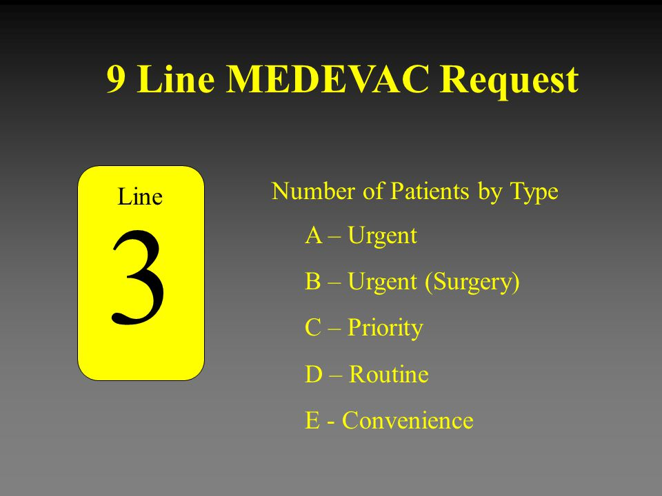 3 9 Line MEDEVAC Request Number of Patients by Type Line A – Urgent