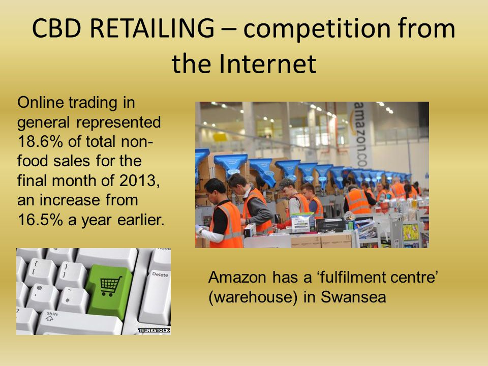 CBD RETAILING – competition from the Internet