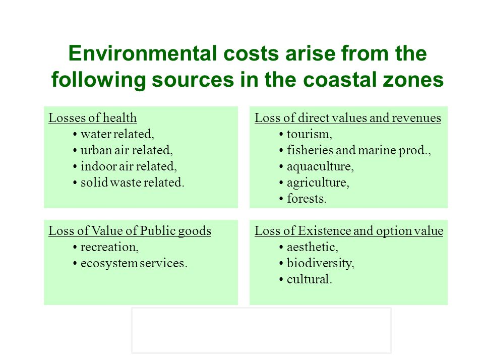 Environmental costs arise from the following sources in the coastal zones