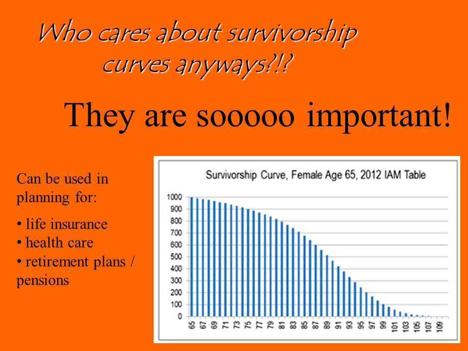 Who cares about survivorship curves anyways !