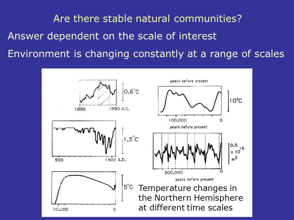 Are there stable natural communities