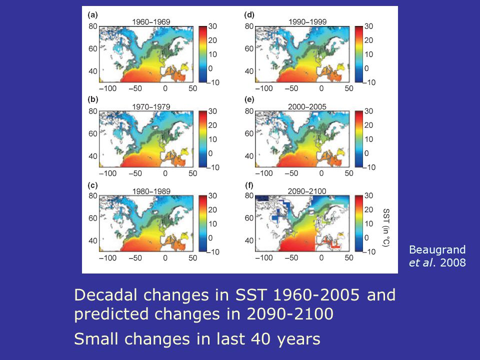 Decadal changes in SST 1960-2005 and predicted changes in 2090-2100