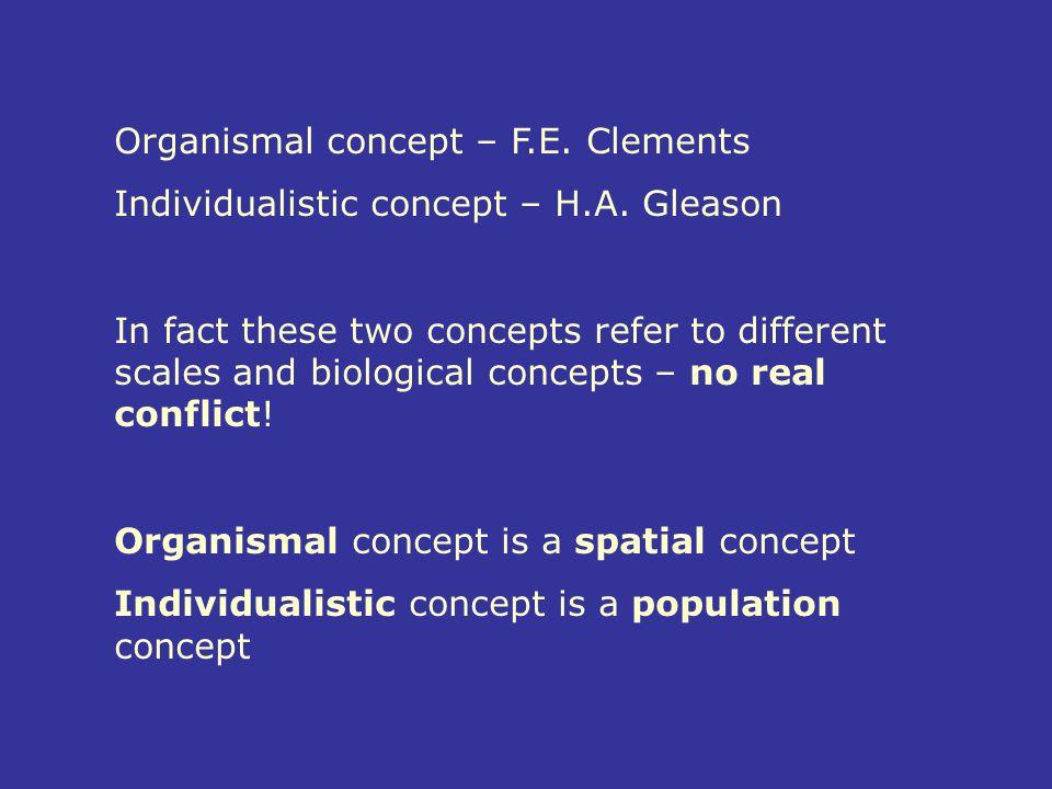 Organismal concept – F.E. Clements