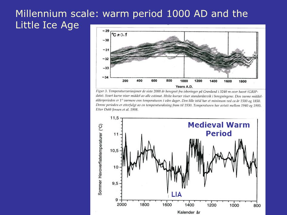 Millennium scale: warm period 1000 AD and the Little Ice Age