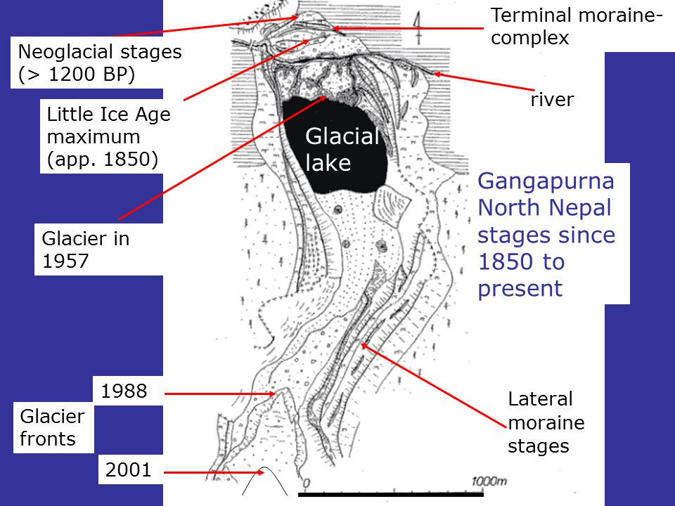 Gangapurna North Nepal stages since 1850 to present