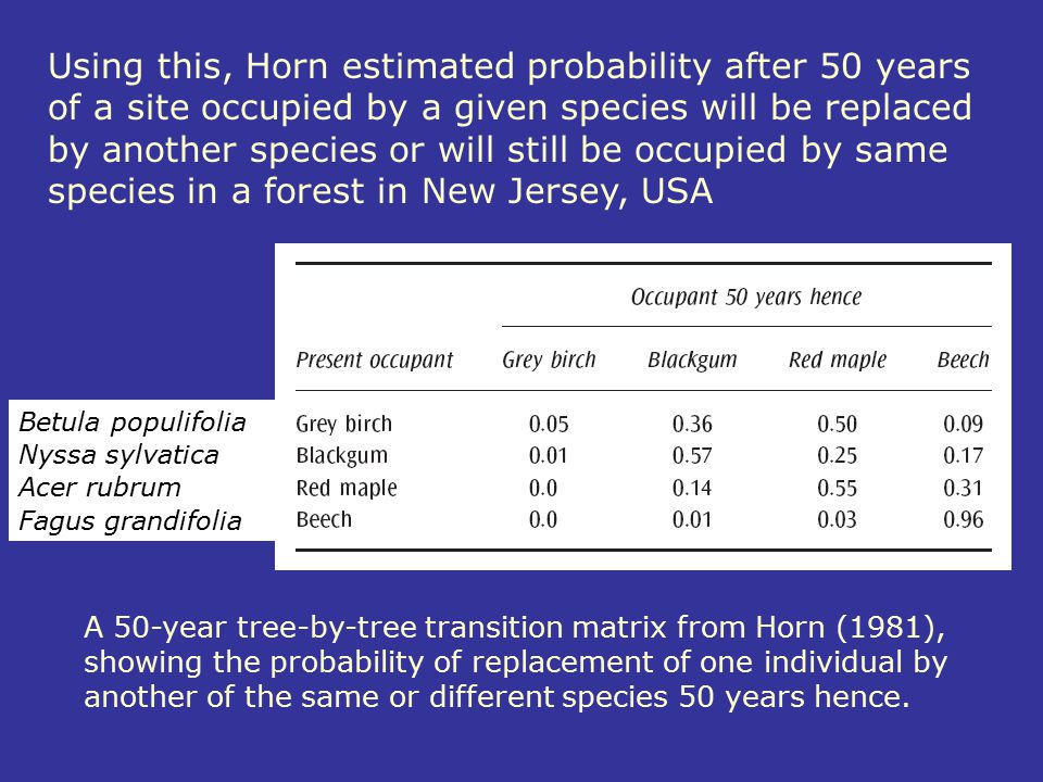 Using this, Horn estimated probability after 50 years of a site occupied by a given species will be replaced by another species or will still be occupied by same species in a forest in New Jersey, USA