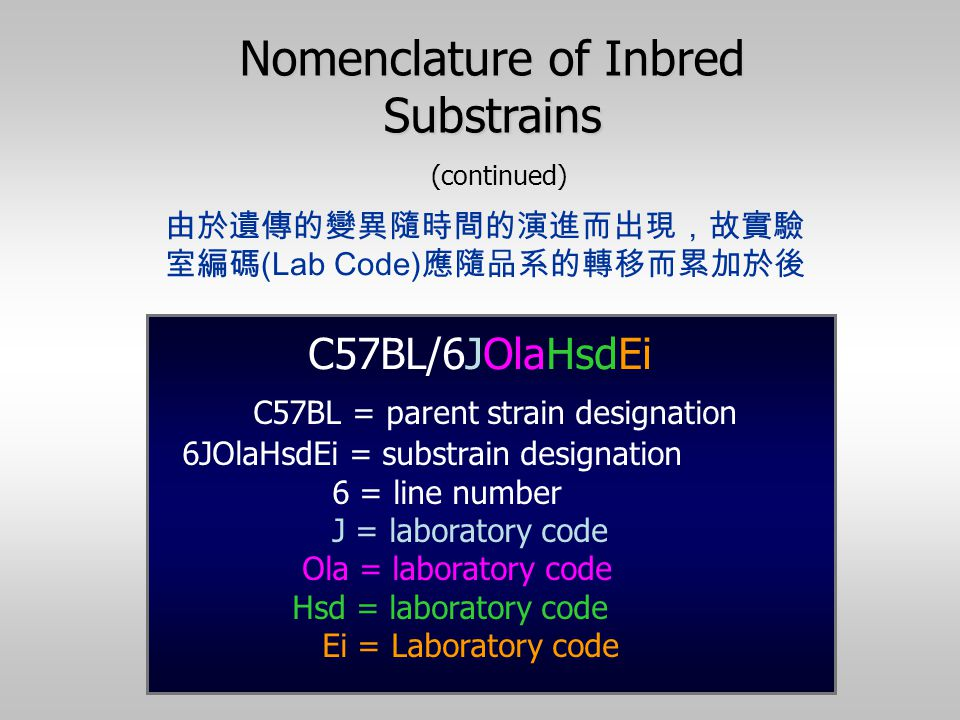 Nomenclature of Inbred Substrains (continued)