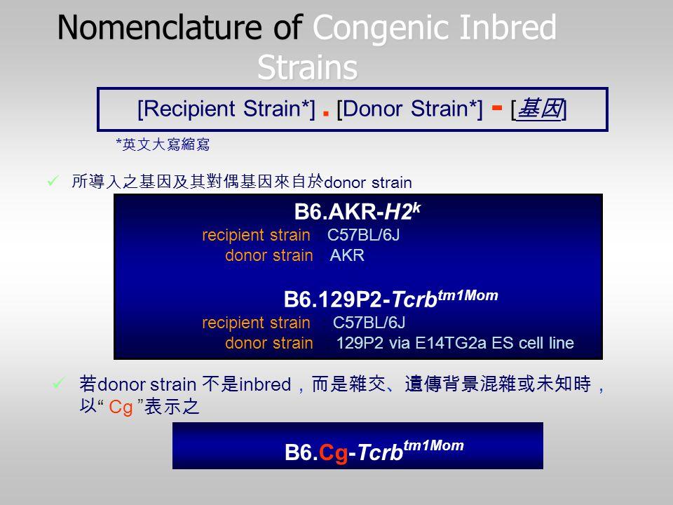 Nomenclature of Congenic Inbred Strains
