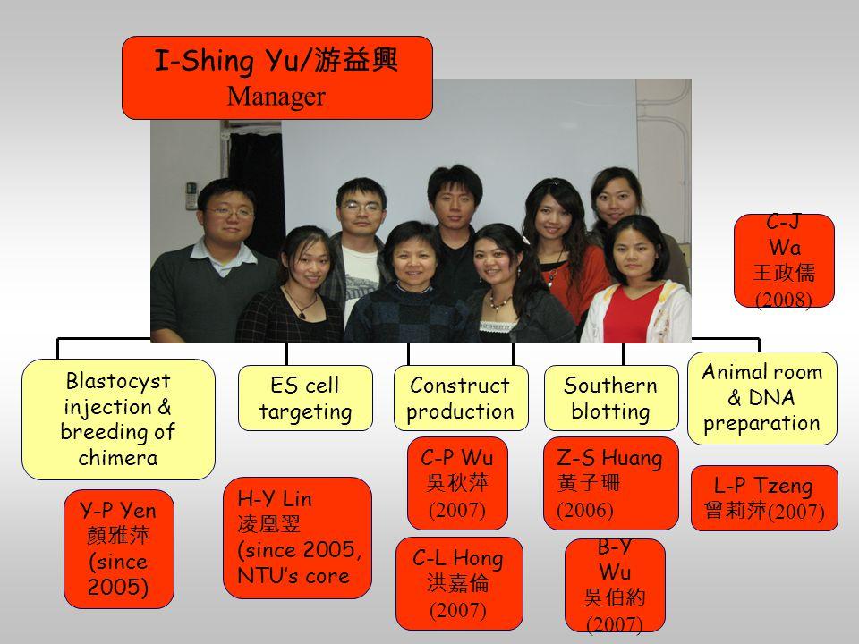 I-Shing Yu/游益興 Manager C-J Wa 王政儒 (2008) Animal room & DNA preparation