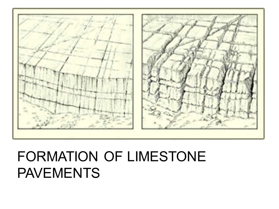 FORMATION OF LIMESTONE PAVEMENTS