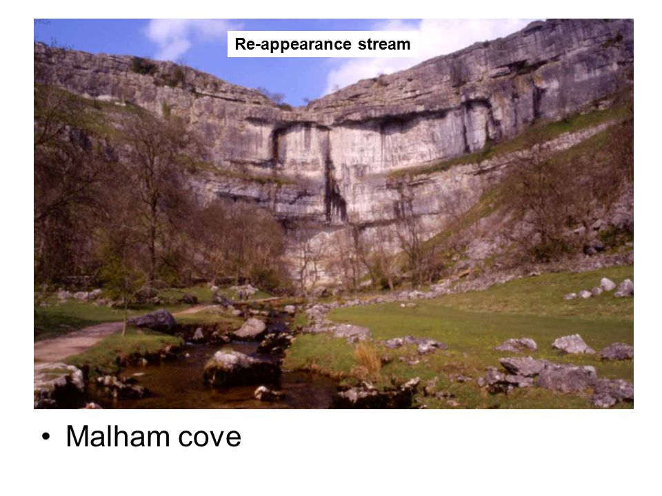 Re-appearance stream Malham cove