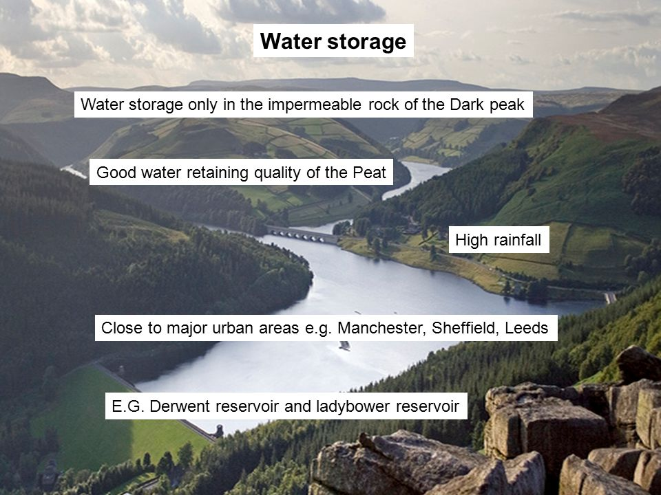 Water storage Water storage only in the impermeable rock of the Dark peak. Good water retaining quality of the Peat.