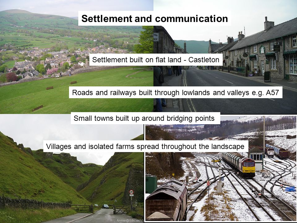 Settlement and communication