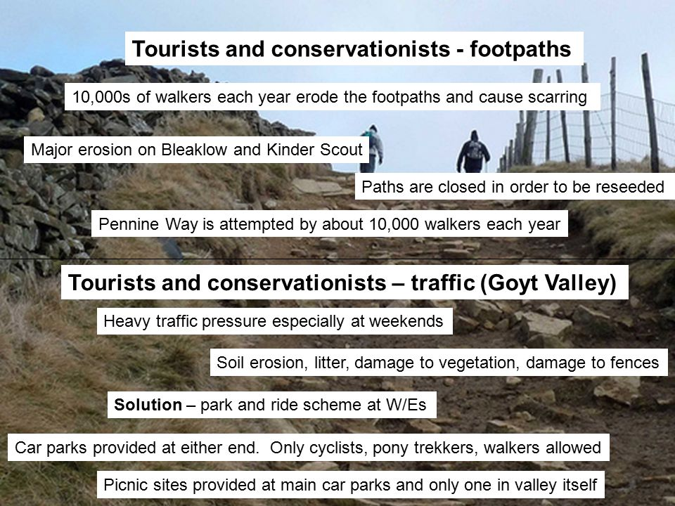 Tourists and conservationists - footpaths