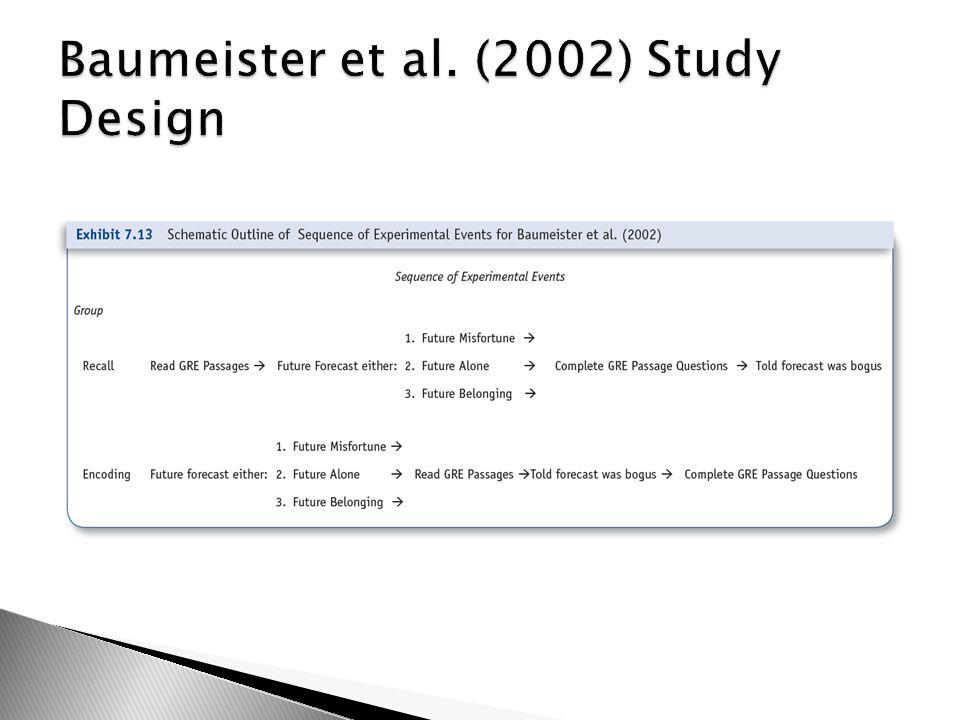 Baumeister et al. (2002) Study Design